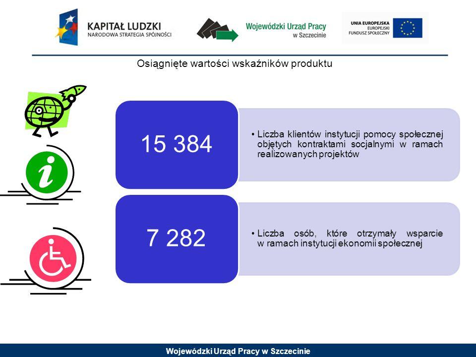 Wojewódzki Urząd Pracy w Szczecinie Osiągnięte wartości wskaźników produktu Liczba przedsiębiorstw, które zostały objęte wsparciem w zakresie projektów szkoleniowych (projekty o charakterze regionalnym) 5 464 Liczba pracujących osób dorosłych, które zakończyły udział w projektach szkoleniowych 29 512 Liczba pracowników o niskich kwalifikacjach, którzy zakończyli udział w projektach 8 572