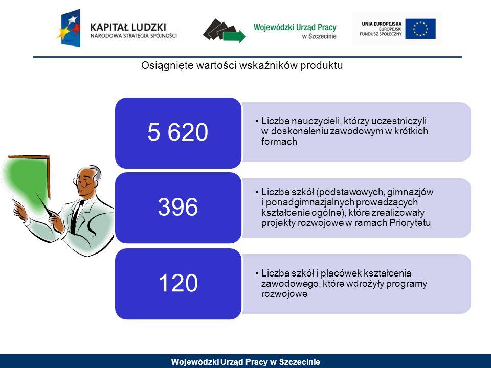 Wojewódzki Urząd Pracy w Szczecinie Osiągnięte wartości wskaźników produktu Liczba nauczycieli, którzy uczestniczyli w doskonaleniu zawodowym w krótkich formach 5 620 Liczba szkół (podstawowych, gimnazjów i ponadgimnazjalnych prowadzących kształcenie ogólne), które zrealizowały projekty rozwojowe w ramach Priorytetu 396 Liczba szkół i placówek kształcenia zawodowego, które wdrożyły programy rozwojowe 120