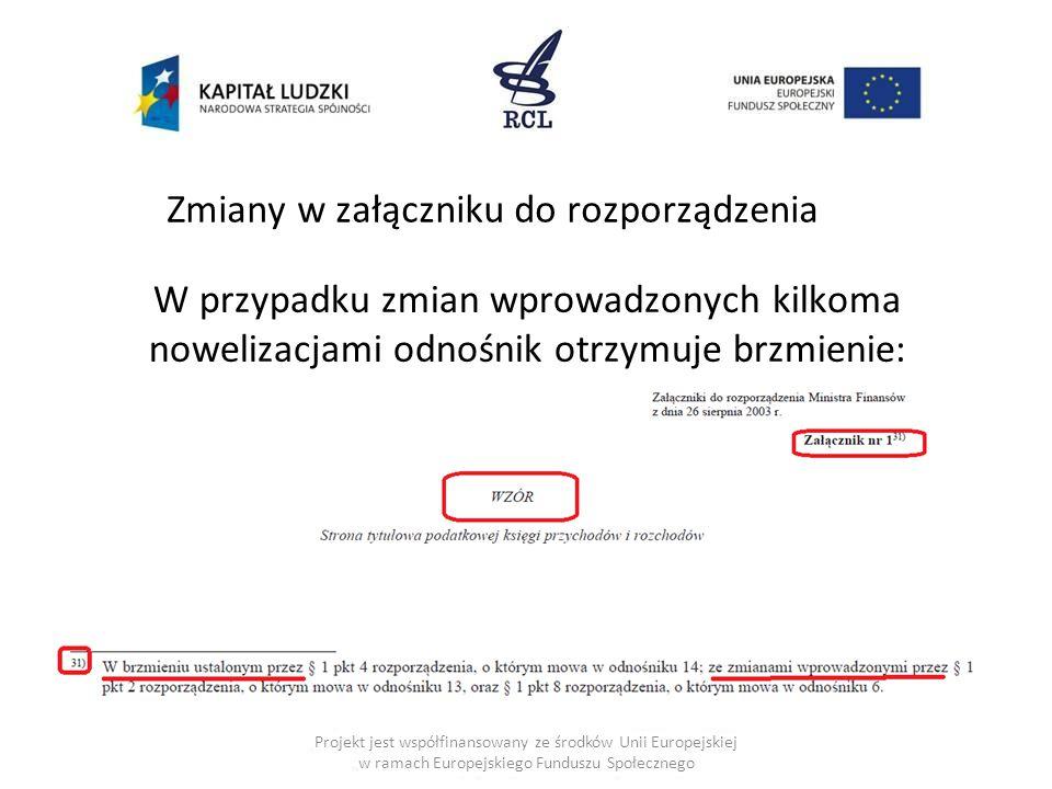 Zmiany w załączniku do rozporządzenia W przypadku zmian wprowadzonych kilkoma nowelizacjami odnośnik otrzymuje brzmienie: Projekt jest współfinansowany ze środków Unii Europejskiej w ramach Europejskiego Funduszu Społecznego