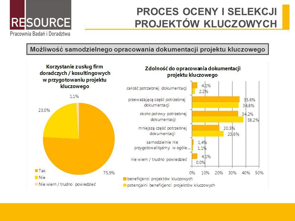 PROCES OCENY I SELEKCJI PROJEKTÓW KLUCZOWYCH Możliwość samodzielnego opracowania dokumentacji projektu kluczowego