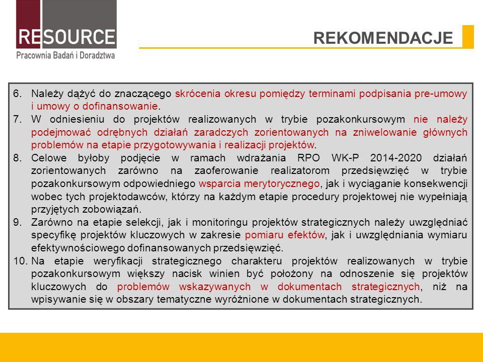 REKOMENDACJE 6.Należy dążyć do znaczącego skrócenia okresu pomiędzy terminami podpisania pre-umowy i umowy o dofinansowanie.