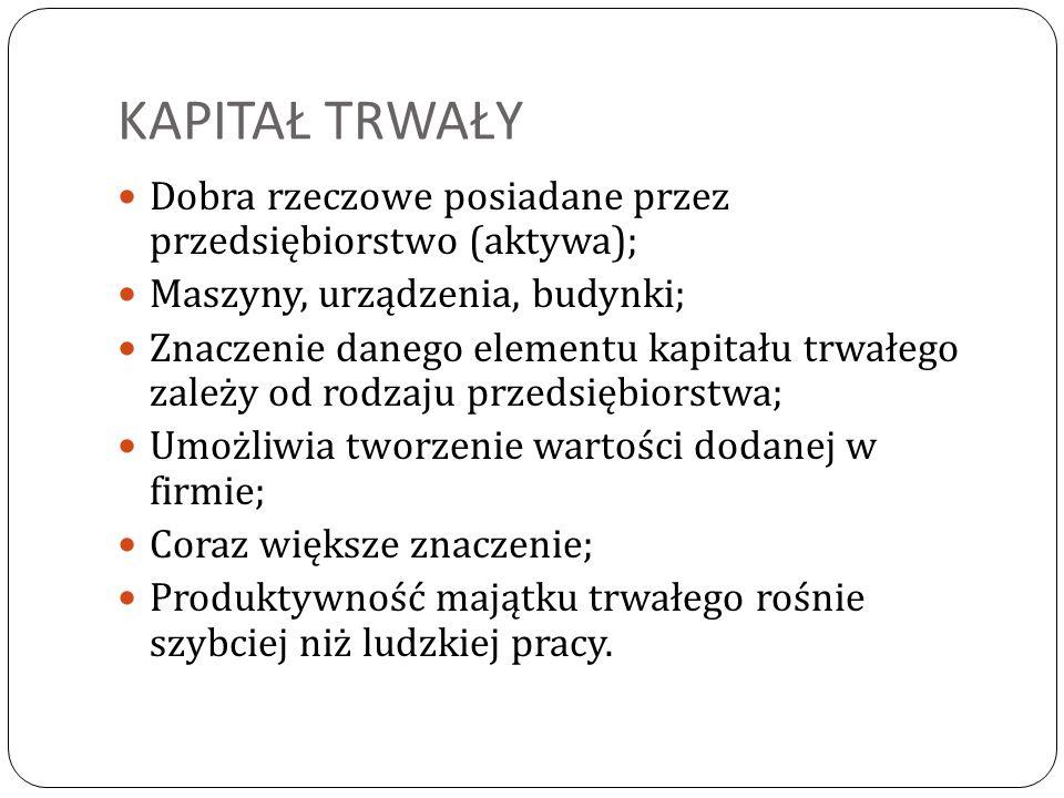GRUPY AKTYWÓW TRWAŁYCH Wartości niematerialne i prawne; Rzeczowe aktywa trwałe; Należności długoterminowe; Inwestycje (finansowy majątek trwały).