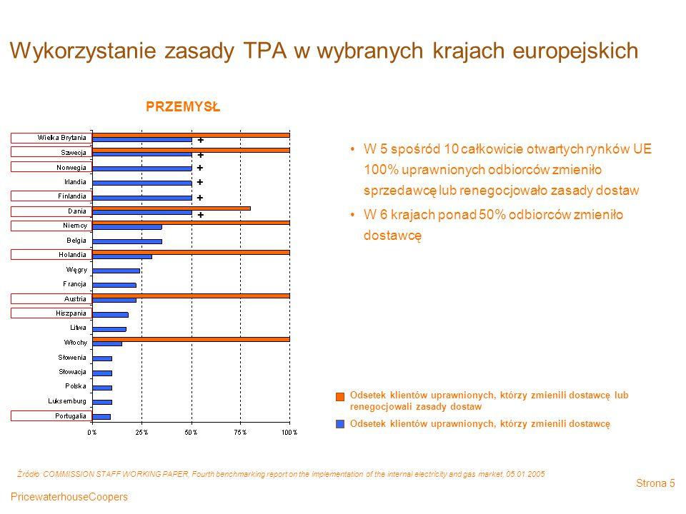 PricewaterhouseCoopers Strona 5 Wykorzystanie zasady TPA w wybranych krajach europejskich PRZEMYSŁ Odsetek klientów uprawnionych, którzy zmienili dostawcę lub renegocjowali zasady dostaw Odsetek klientów uprawnionych, którzy zmienili dostawcę Źródło: COMMISSION STAFF WORKING PAPER, Fourth benchmarking report on the implementation of the internal electricity and gas market, 05.01.2005 + + + + + W 5 spośród 10 całkowicie otwartych rynków UE 100% uprawnionych odbiorców zmieniło sprzedawcę lub renegocjowało zasady dostaw W 6 krajach ponad 50% odbiorców zmieniło dostawcę +
