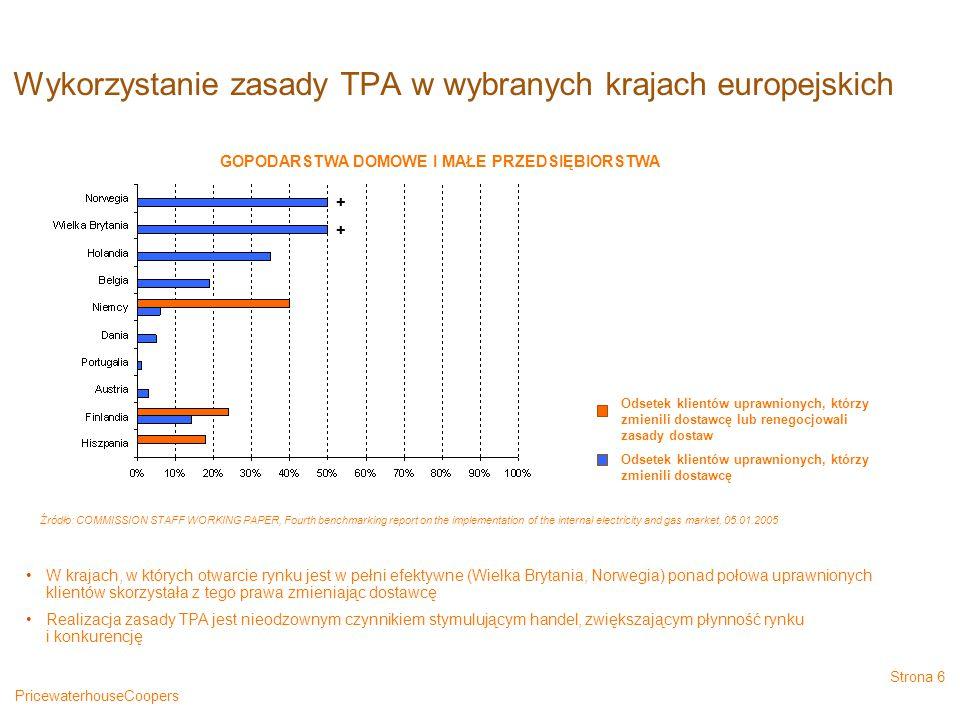 PricewaterhouseCoopers Strona 6 Wykorzystanie zasady TPA w wybranych krajach europejskich GOPODARSTWA DOMOWE I MAŁE PRZEDSIĘBIORSTWA W krajach, w których otwarcie rynku jest w pełni efektywne (Wielka Brytania, Norwegia) ponad połowa uprawnionych klientów skorzystała z tego prawa zmieniając dostawcę Realizacja zasady TPA jest nieodzownym czynnikiem stymulującym handel, zwiększającym płynność rynku i konkurencję Źródło: COMMISSION STAFF WORKING PAPER, Fourth benchmarking report on the implementation of the internal electricity and gas market, 05.01.2005 Odsetek klientów uprawnionych, którzy zmienili dostawcę lub renegocjowali zasady dostaw Odsetek klientów uprawnionych, którzy zmienili dostawcę + +