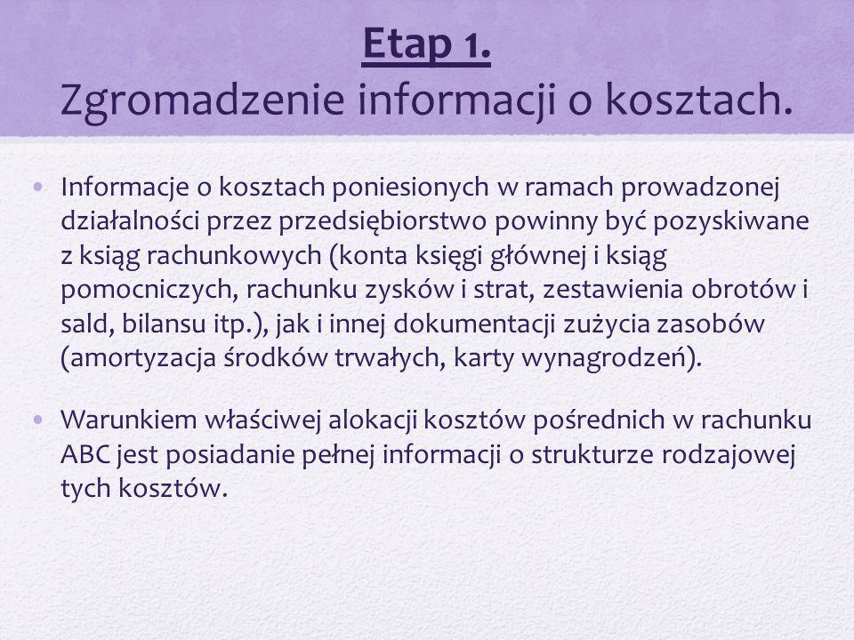 Etap 1. Zgromadzenie informacji o kosztach. Informacje o kosztach poniesionych w ramach prowadzonej działalności przez przedsiębiorstwo powinny być po