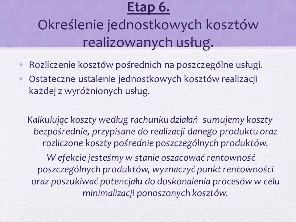 Etap 6. Określenie jednostkowych kosztów realizowanych usług. Rozliczenie kosztów pośrednich na poszczególne usługi. Ostateczne ustalenie jednostkowyc