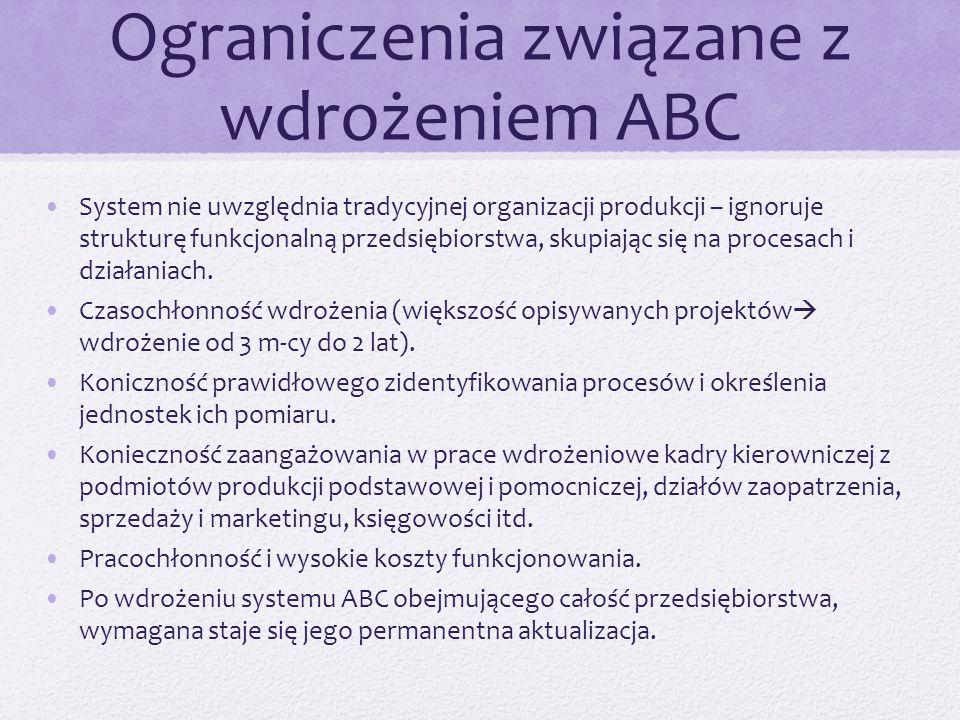 Ograniczenia związane z wdrożeniem ABC System nie uwzględnia tradycyjnej organizacji produkcji – ignoruje strukturę funkcjonalną przedsiębiorstwa, sku