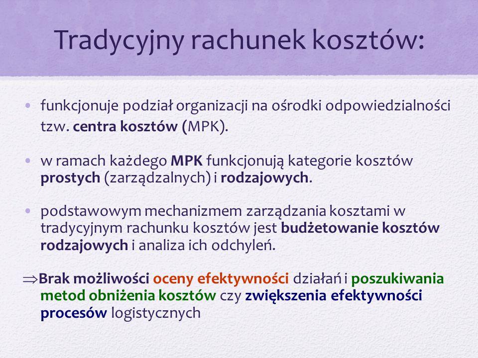 Tradycyjny rachunek kosztów: funkcjonuje podział organizacji na ośrodki odpowiedzialności tzw. centra kosztów (MPK). w ramach każdego MPK funkcjonują