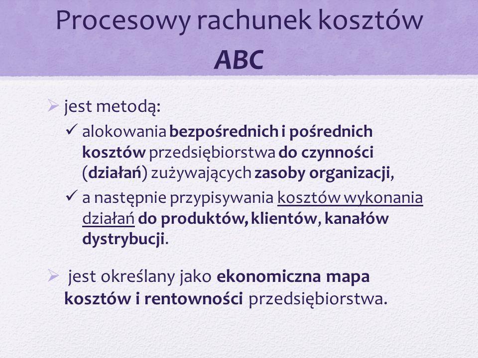 Procesowy rachunek kosztów ABC  jest metodą: alokowania bezpośrednich i pośrednich kosztów przedsiębiorstwa do czynności (działań) zużywających zasob