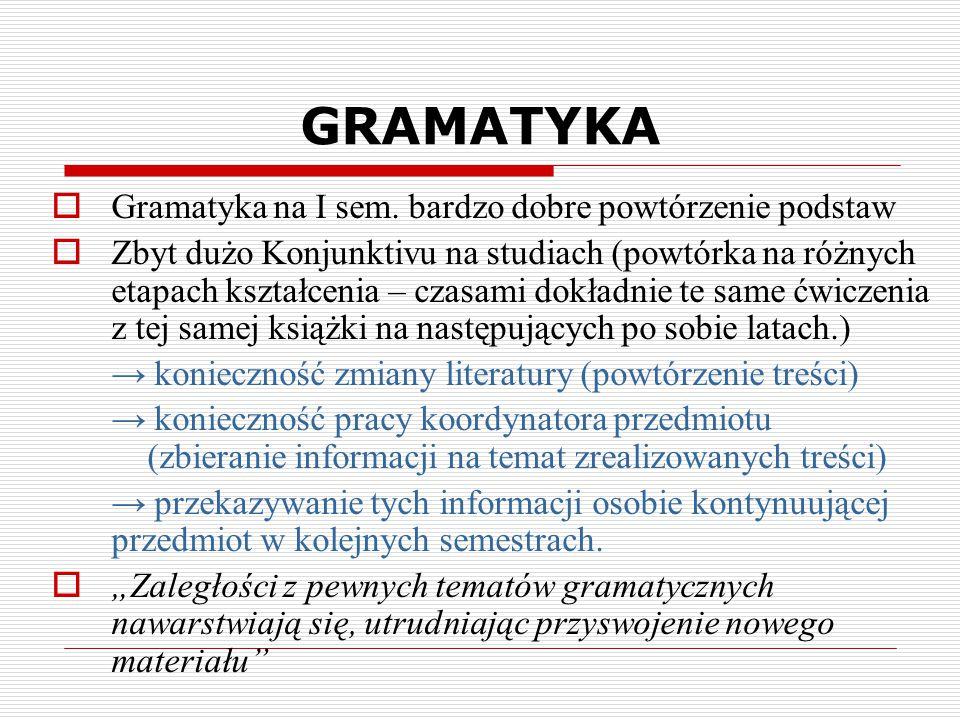 GRAMATYKA  Gramatyka na I sem. bardzo dobre powtórzenie podstaw  Zbyt dużo Konjunktivu na studiach (powtórka na różnych etapach kształcenia – czasam