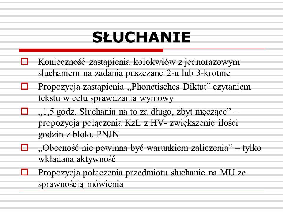 """SŁUCHANIE  Konieczność zastąpienia kolokwiów z jednorazowym słuchaniem na zadania puszczane 2-u lub 3-krotnie  Propozycja zastąpienia """"Phonetisches Diktat czytaniem tekstu w celu sprawdzania wymowy  """"1,5 godz."""