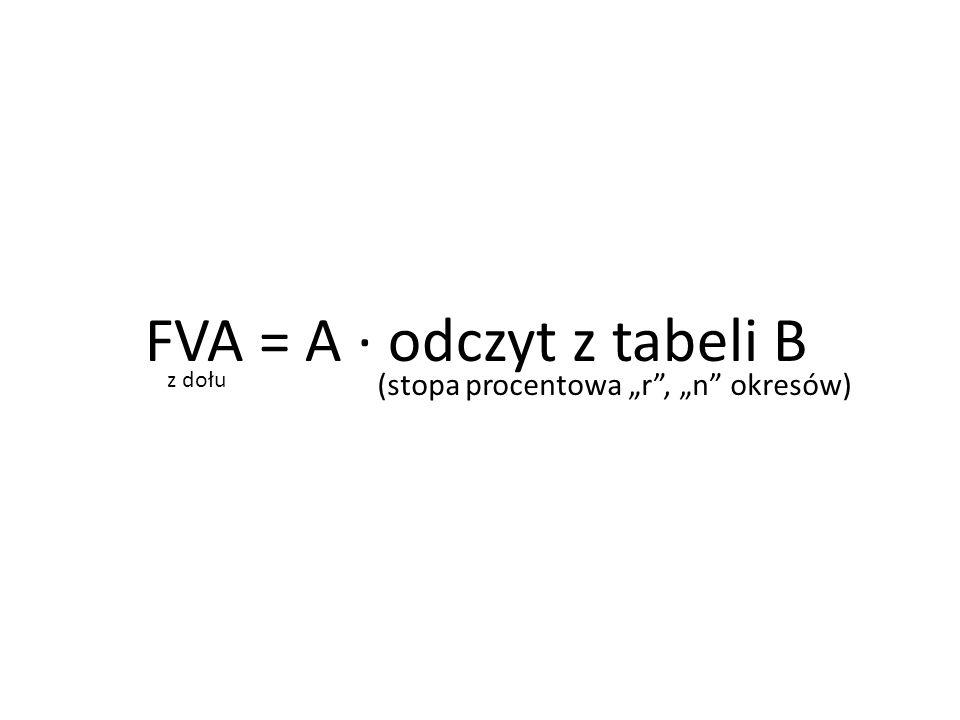 """FVA = A ∙ odczyt z tabeli B (stopa procentowa """"r"""", """"n"""" okresów) z dołu"""