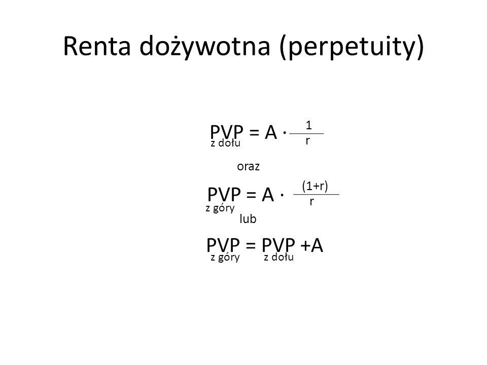 Renta dożywotna (perpetuity) PVP = A ∙ oraz PVP = A ∙ lub PVP = PVP +A 1 r (1+r) r z dołu z góry z dołu