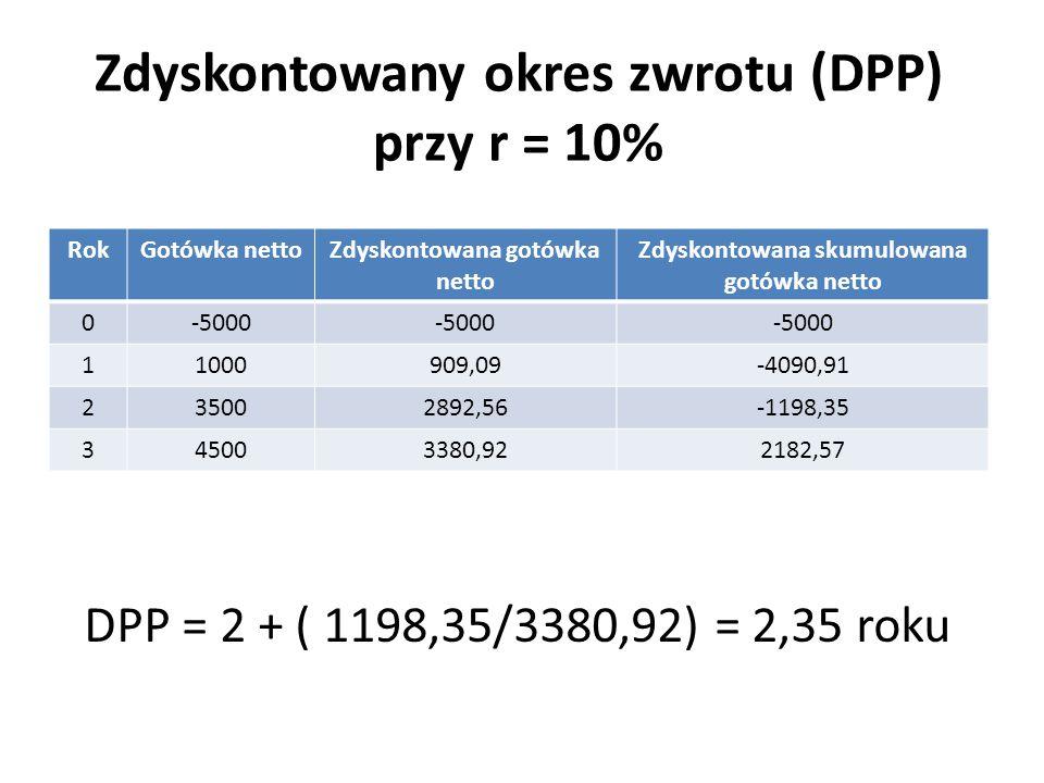 Zdyskontowany okres zwrotu (DPP) przy r = 10% RokGotówka nettoZdyskontowana gotówka netto Zdyskontowana skumulowana gotówka netto 0-5000 11000909,09-4