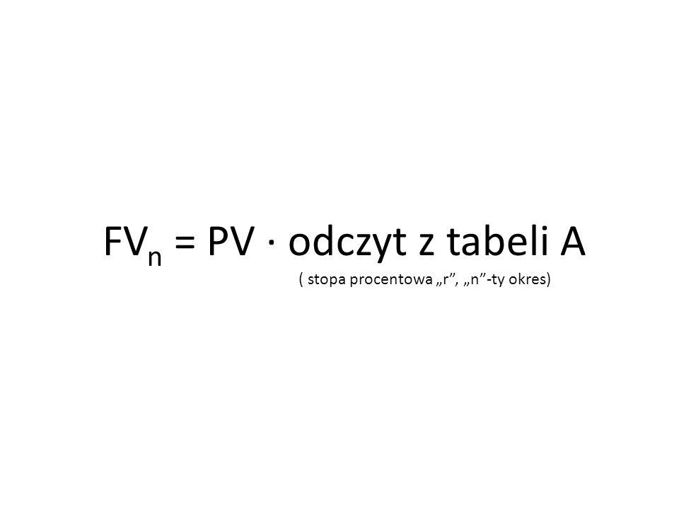 """FV n = PV ∙ odczyt z tabeli A ( stopa procentowa """"r"""", """"n""""-ty okres)"""