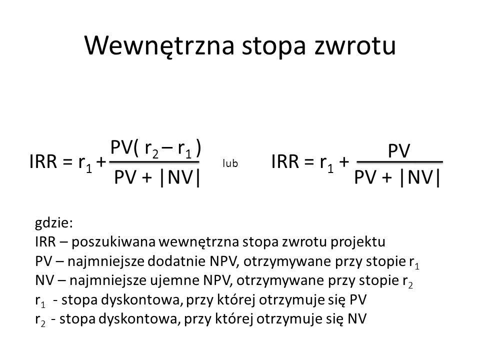 Wewnętrzna stopa zwrotu IRR = r 1 + PV( r 2 – r 1 ) PV + |NV| lub PV PV + |NV| gdzie: IRR – poszukiwana wewnętrzna stopa zwrotu projektu PV – najmniej
