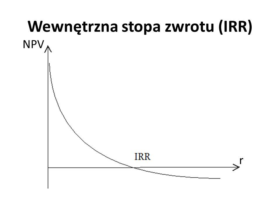 Wewnętrzna stopa zwrotu (IRR) NPV r
