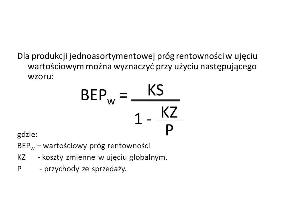 Dla produkcji jednoasortymentowej próg rentowności w ujęciu wartościowym można wyznaczyć przy użyciu następującego wzoru: BEP w = gdzie: BEP w – warto