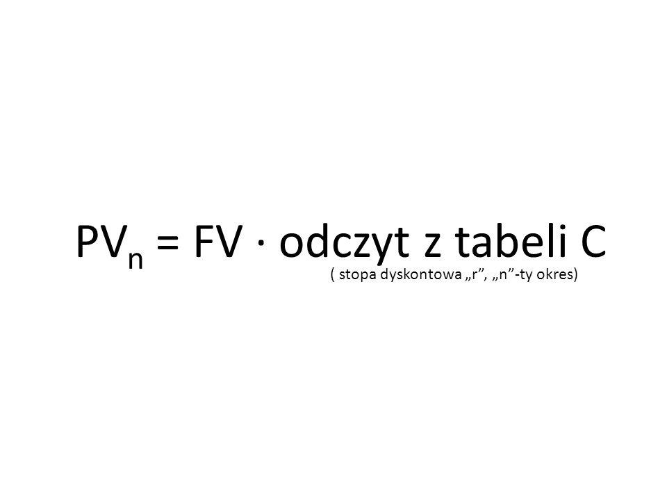 """PV n = FV ∙ odczyt z tabeli C ( stopa dyskontowa """"r"""", """"n""""-ty okres)"""