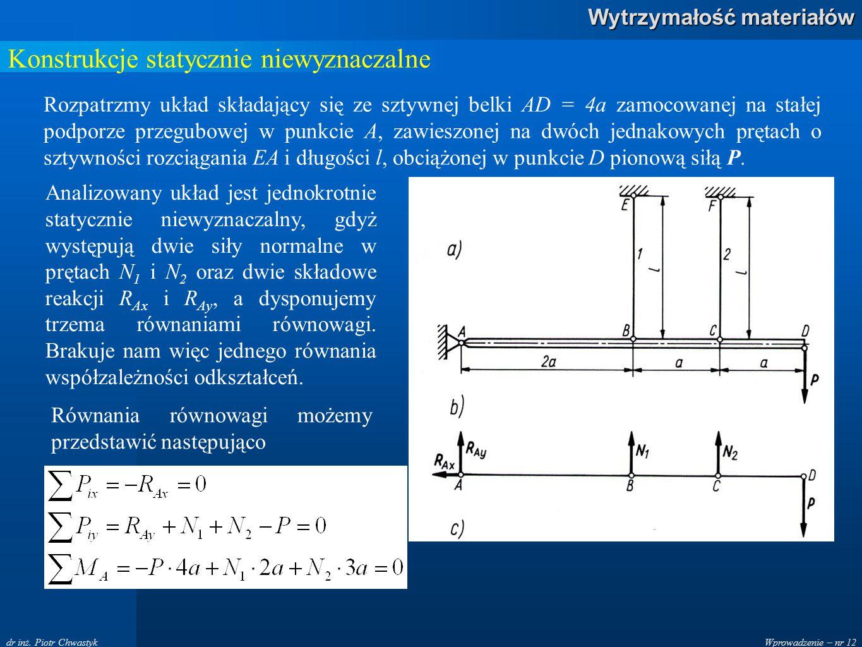 Wprowadzenie – nr 12 Wytrzymałość materiałów dr inż.