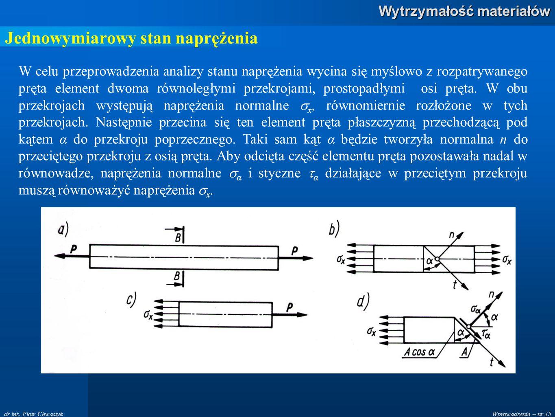 Wprowadzenie – nr 15 Wytrzymałość materiałów dr inż.