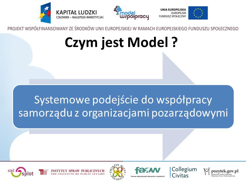 Kto jest odbiorcą Modelu Poziom krajowy: organy administracji państwowej Poziom regionalny: jednostki samorządu terytorialnego, lokalne organizacje pozarządowe