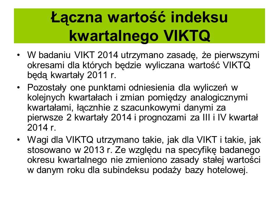 Łączna wartość indeksu kwartalnego VIKTQ W badaniu VIKT 2014 utrzymano zasadę, że pierwszymi okresami dla których będzie wyliczana wartość VIKTQ będą