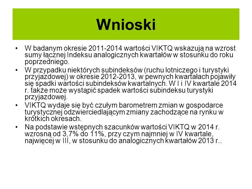W badanym okresie 2011-2014 wartości VIKTQ wskazują na wzrost sumy łącznej Indeksu analogicznych kwartałów w stosunku do roku poprzedniego. W przypadk