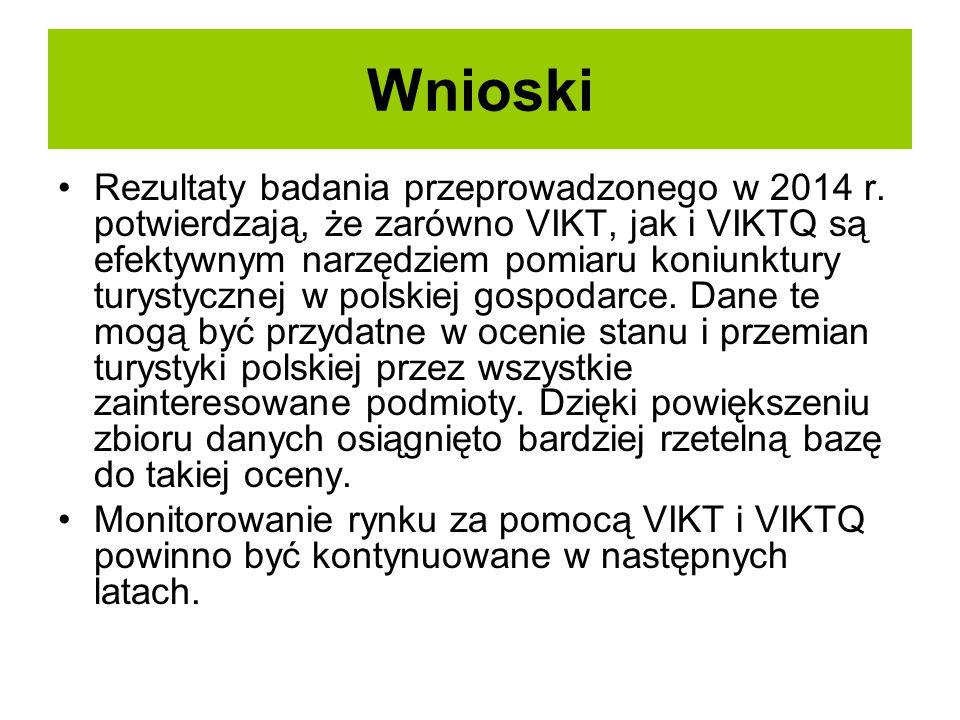 Rezultaty badania przeprowadzonego w 2014 r. potwierdzają, że zarówno VIKT, jak i VIKTQ są efektywnym narzędziem pomiaru koniunktury turystycznej w po