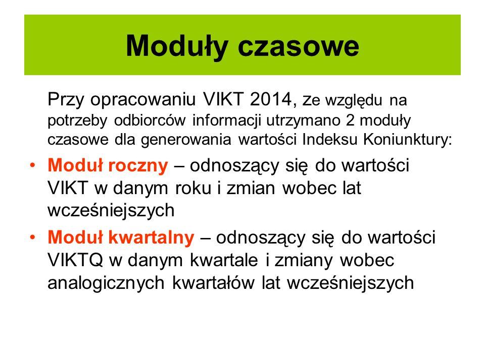 Moduły czasowe Przy opracowaniu VIKT 2014, z e względu na potrzeby odbiorców informacji utrzymano 2 moduły czasowe dla generowania wartości Indeksu Ko