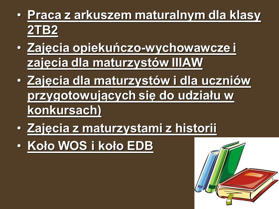 Efekty Pogłębienie wiedzy polonistycznej, historycznej.