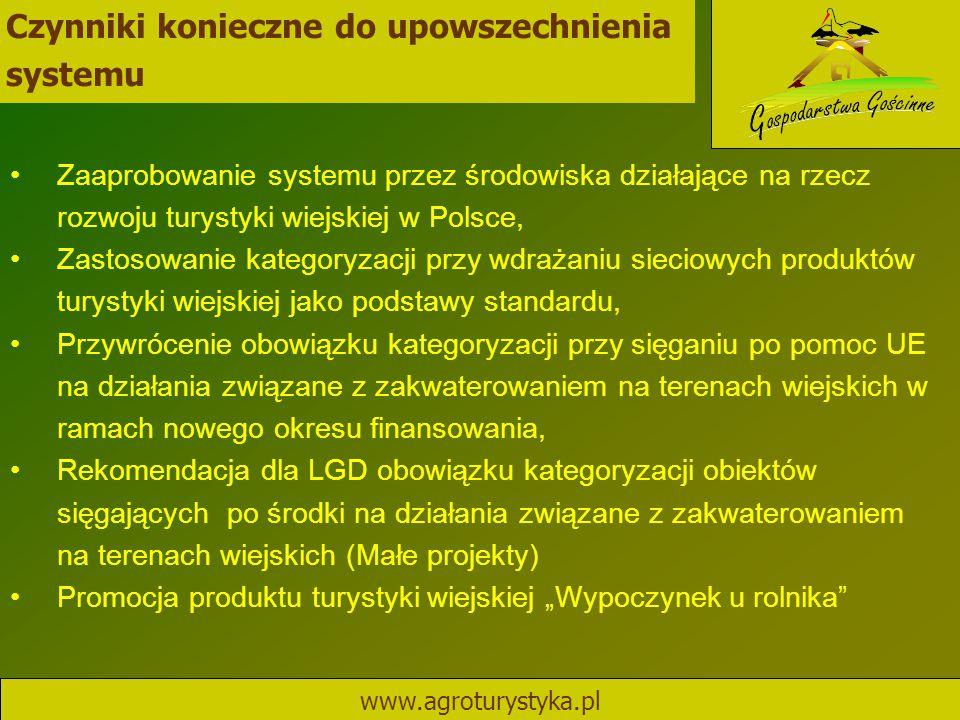 Czynniki konieczne do upowszechnienia systemu www.agroturystyka.pl Zaaprobowanie systemu przez środowiska działające na rzecz rozwoju turystyki wiejsk