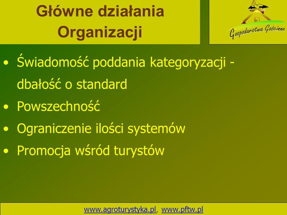 Główne działania Organizacji www.agroturystyka.plwww.agroturystyka.pl, www.pftw.plwww.pftw.pl Świadomość poddania kategoryzacji - dbałość o standard P