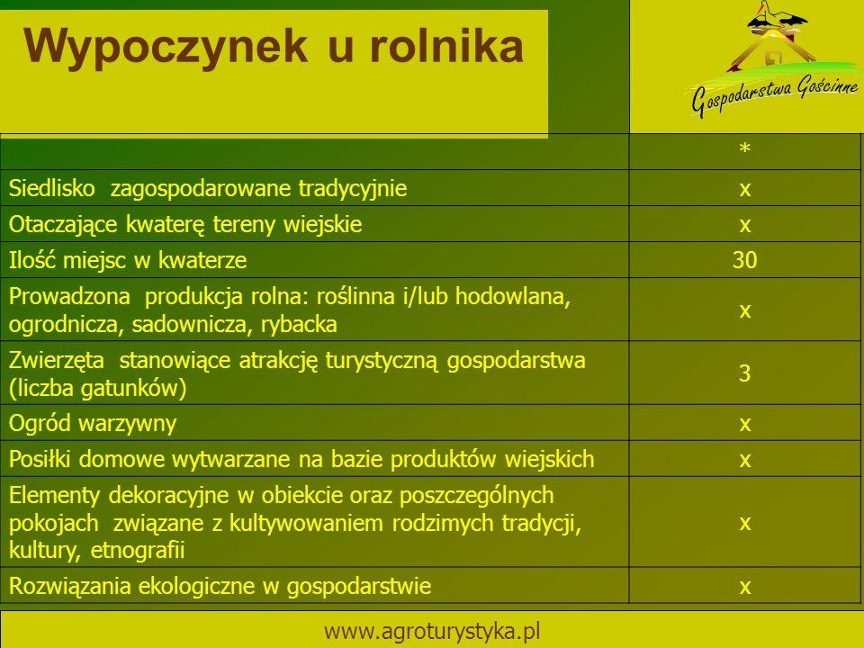 Wypoczynek u rolnika www.agroturystyka.pl * Siedlisko zagospodarowane tradycyjniex Otaczające kwaterę tereny wiejskiex Ilość miejsc w kwaterze30 Prowa