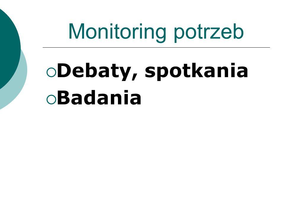 Monitoring potrzeb  Debaty, spotkania  Badania