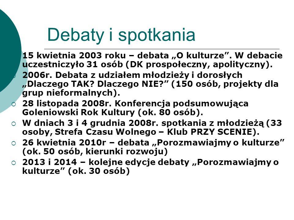 """Debaty i spotkania  15 kwietnia 2003 roku – debata """"O kulturze ."""