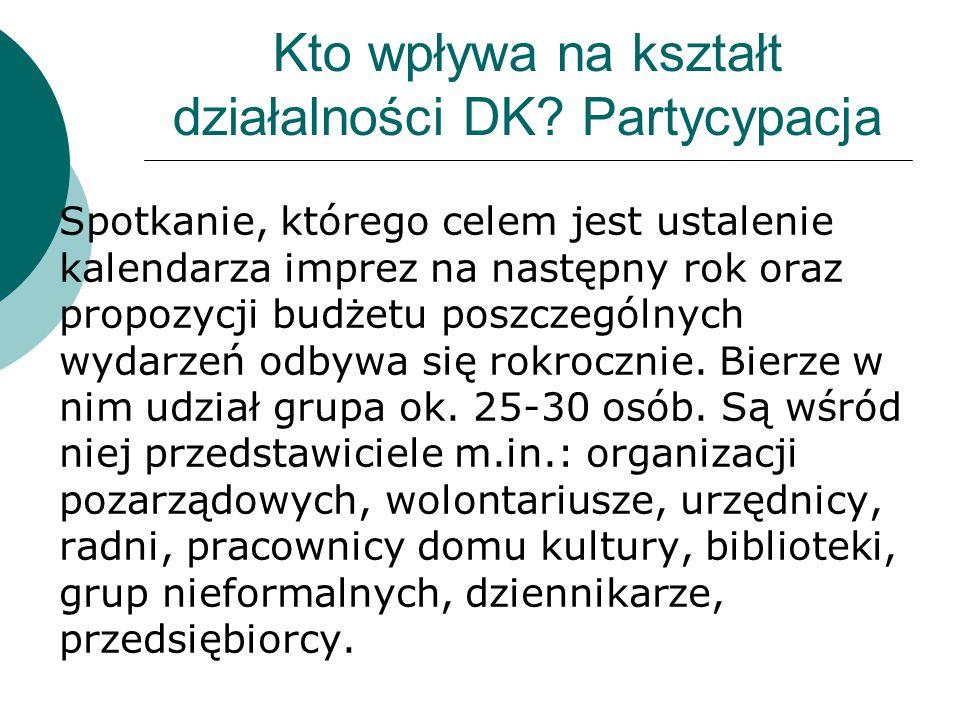 Kto wpływa na kształt działalności DK.