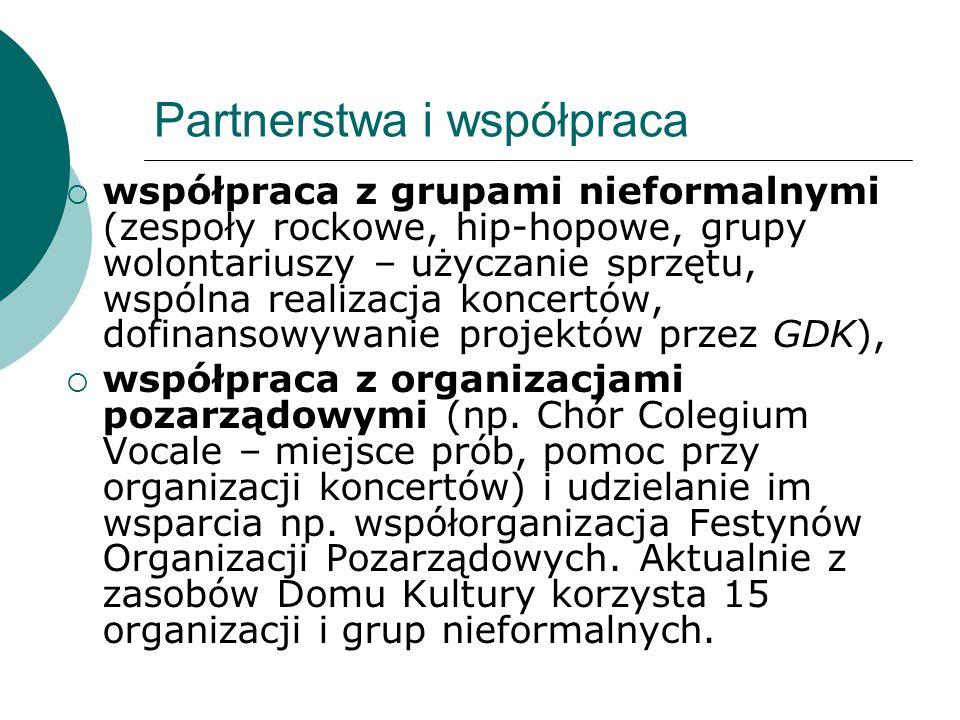 Partnerstwa i współpraca  współpraca z grupami nieformalnymi (zespoły rockowe, hip-hopowe, grupy wolontariuszy – użyczanie sprzętu, wspólna realizacja koncertów, dofinansowywanie projektów przez GDK),  współpraca z organizacjami pozarządowymi (np.