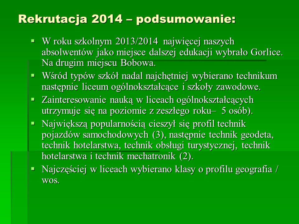 Rekrutacja 2014 – podsumowanie:  W roku szkolnym 2013/2014 najwięcej naszych absolwentów jako miejsce dalszej edukacji wybrało Gorlice. Na drugim mie