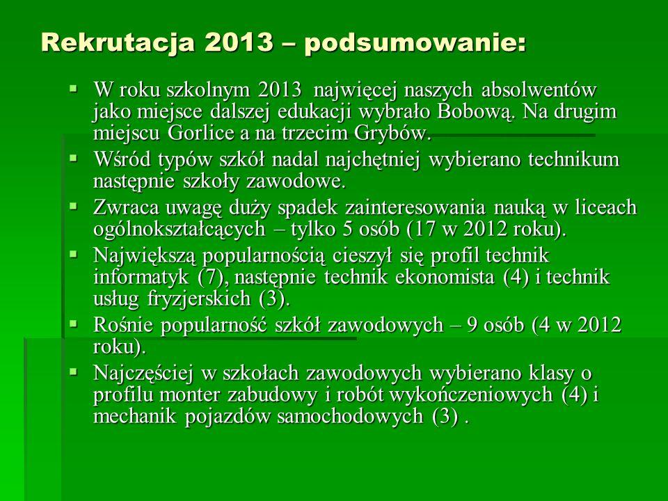 Rekrutacja 2013 – podsumowanie:  W roku szkolnym 2013 najwięcej naszych absolwentów jako miejsce dalszej edukacji wybrało Bobową. Na drugim miejscu G