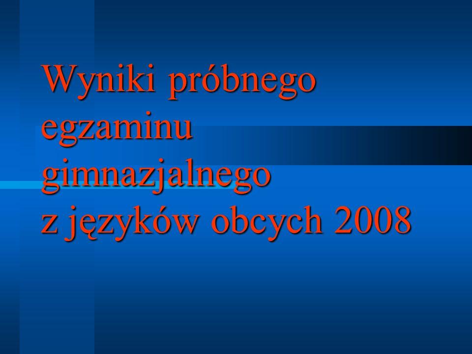 Wyniki próbnego egzaminu gimnazjalnego z języków obcych 2008