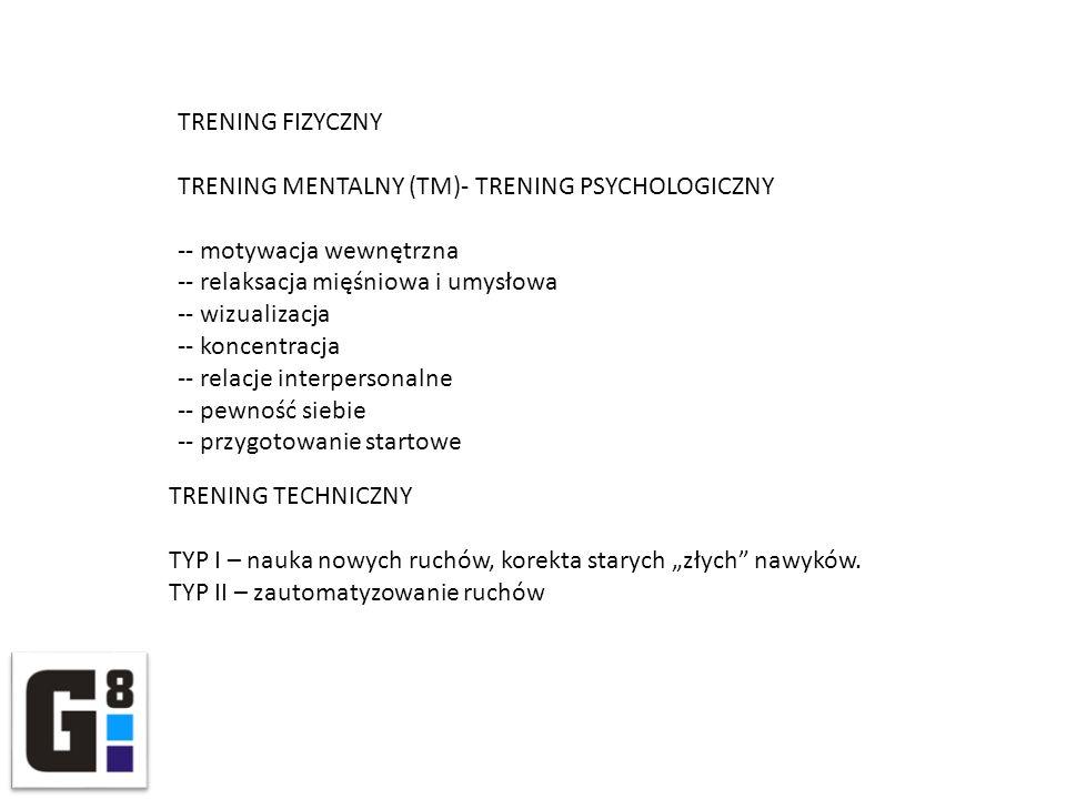 TRENING FIZYCZNY TRENING MENTALNY (TM)- TRENING PSYCHOLOGICZNY -- motywacja wewnętrzna -- relaksacja mięśniowa i umysłowa -- wizualizacja -- koncentra