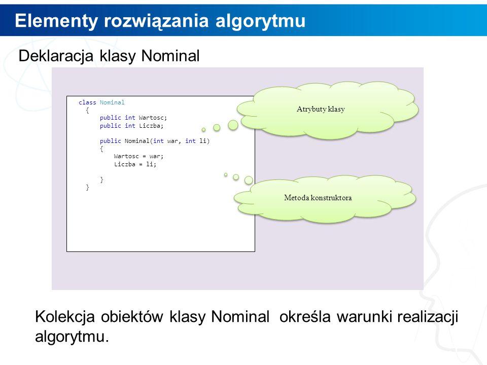 Elementy rozwiązania algorytmu 5 class Nominal { public int Wartosc; public int Liczba; public Nominal(int war, int li) { Wartosc = war; Liczba = li;