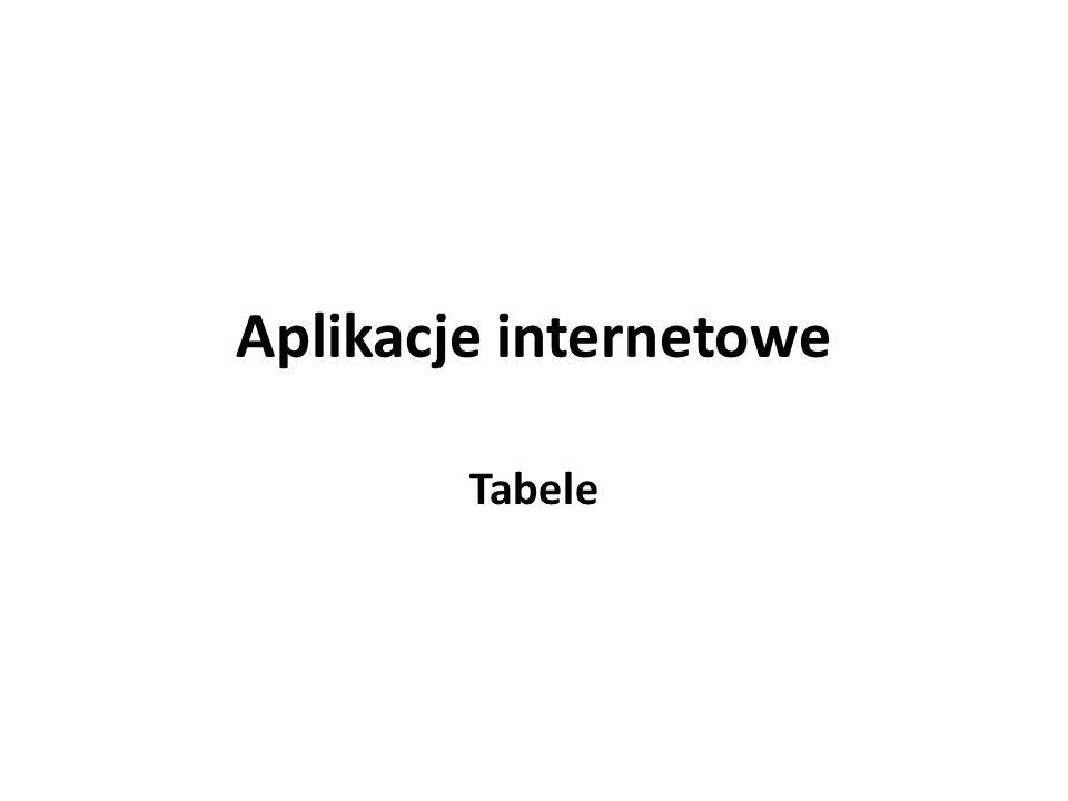 Określanie szerokości tabeli Powróćmy do ostatniego przykładu, w nim za określenie szerokości przedstawionej tabeli oraz jej poszczególnych kolumn odpowiada przeglądarka.