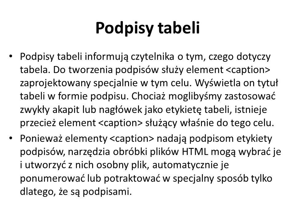 Podpisy tabeli Podpisy tabeli informują czytelnika o tym, czego dotyczy tabela.