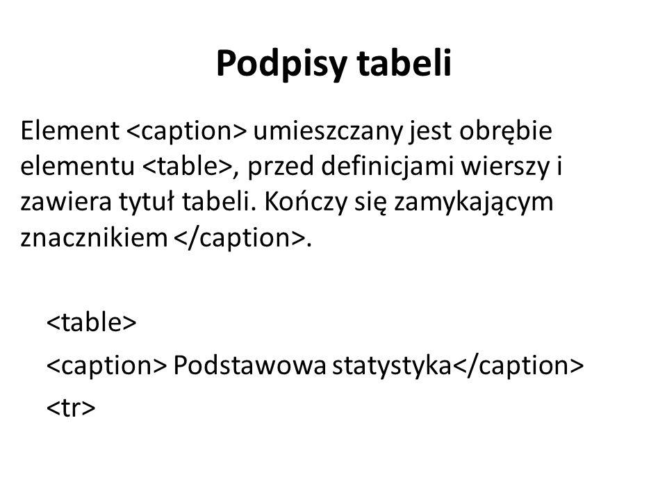 Podpisy tabeli Element umieszczany jest obrębie elementu, przed definicjami wierszy i zawiera tytuł tabeli.