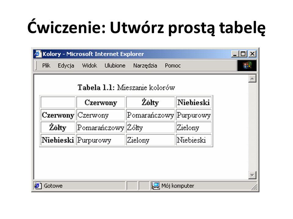 Ćwiczenie: Utwórz prostą tabelę