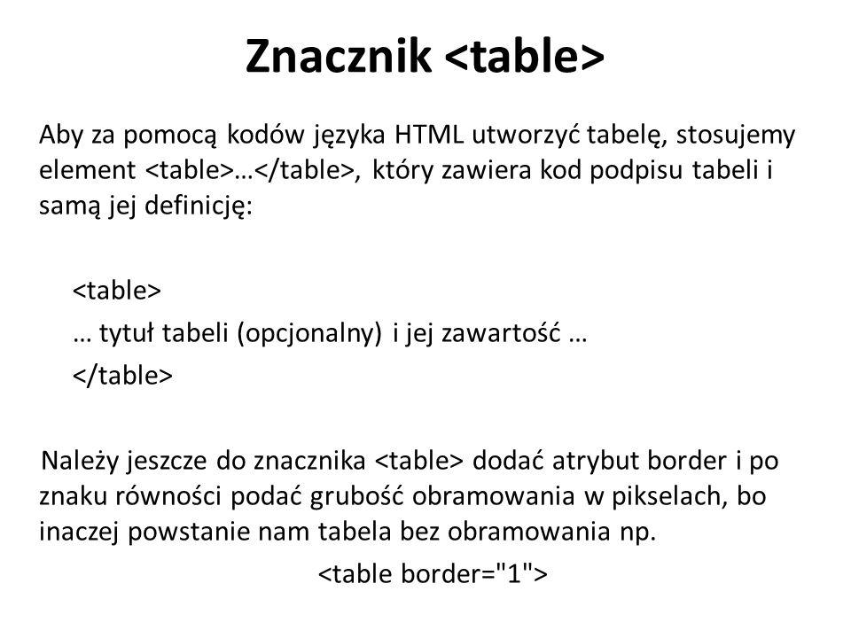 Wiersze i komórki W języku HTML tabele definiowane są wiersz po wierszu, a każdy z nich zawiera definicje wszystkich komórek w nim zawartych.