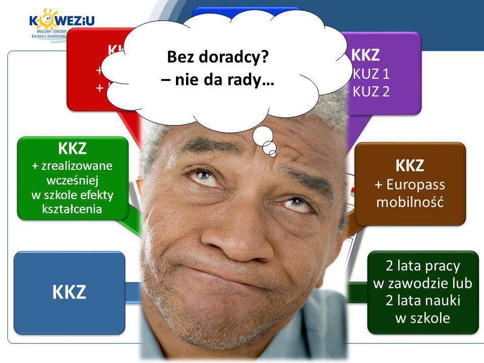 Szkoła zawodowa KKZ + zrealizowane wcześniej w szkole efekty kształcenia KKZ + KNO 1 + KNO 2 KKZ + KUZ 1 + KUZ 2 KKZ + Europass mobilność 2 lata pracy w zawodzie lub 2 lata nauki w szkole KKZ Bez doradcy.
