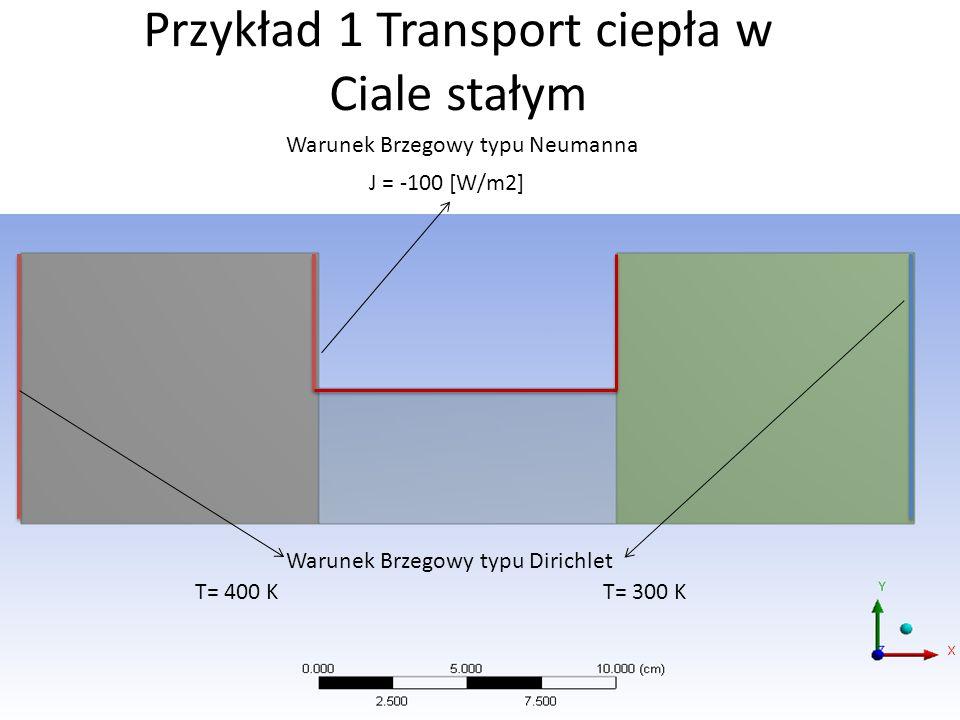 Przykład 1 Transport ciepła w Ciale stałym Warunek Brzegowy typu Dirichlet J = -100 [W/m2] T= 400 KT= 300 K Warunek Brzegowy typu Neumanna